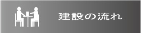 マンション,鉄筋コンクリート造,三重県,鈴鹿市,㈱大野工務店